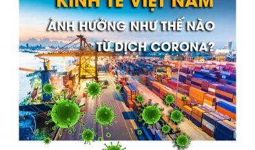 Dịch virus Corona tác động thế nào đến kinh tế Việt Nam?