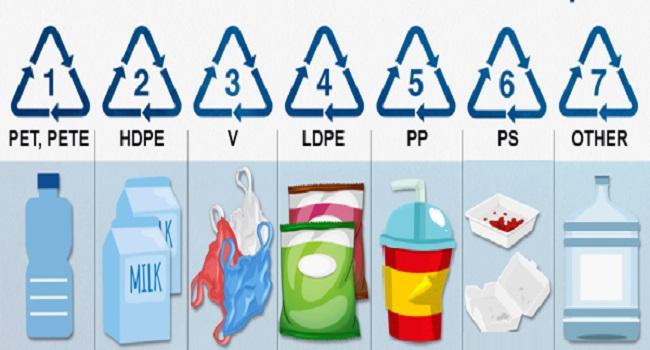 Nhựa PP là gì? Những sản phẩm được sản xuất từ nhựa PP?