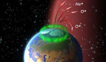 Oxy trong bầu khí quyển hình thành như thế nào?