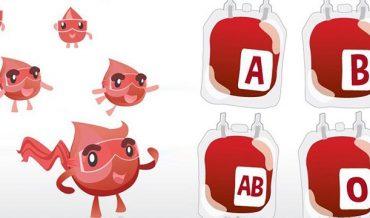 Bạn biết gì về nhóm máu của mình?